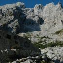Glaz ofiar gor, Turska gora, Turski žleb